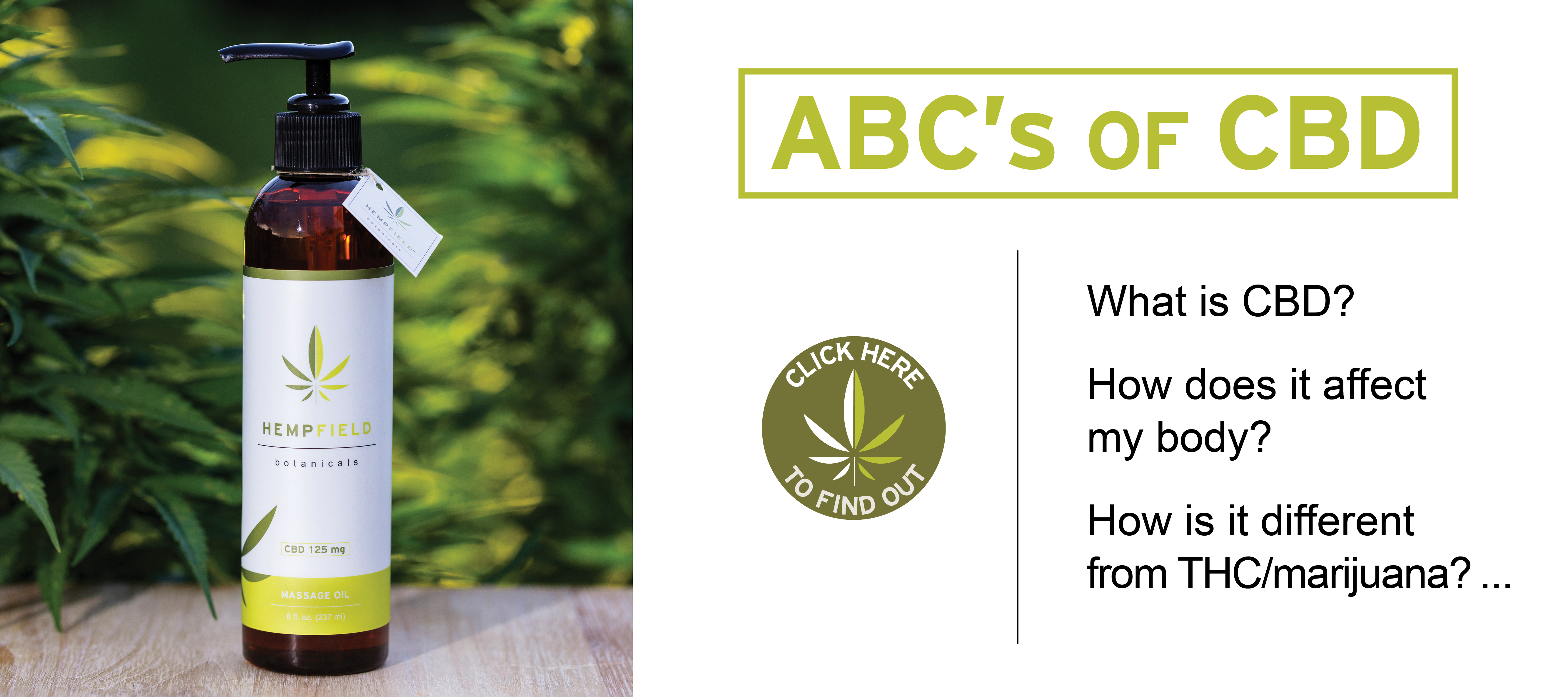 ABC's of CBD